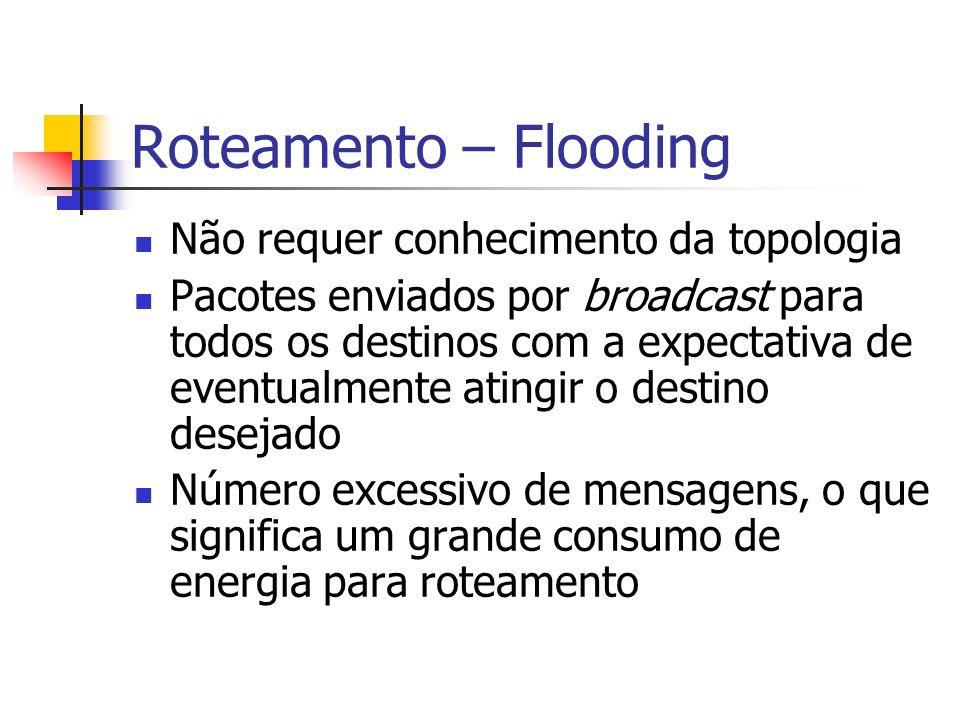 Roteamento – Flooding Não requer conhecimento da topologia Pacotes enviados por broadcast para todos os destinos com a expectativa de eventualmente at