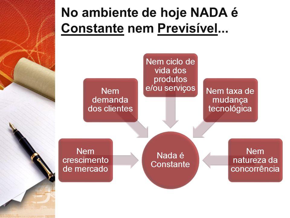 No ambiente de hoje NADA é Constante nem Previsível... Nada é Constante Nem crescimento de mercado Nem demanda dos clientes Nem ciclo de vida dos prod