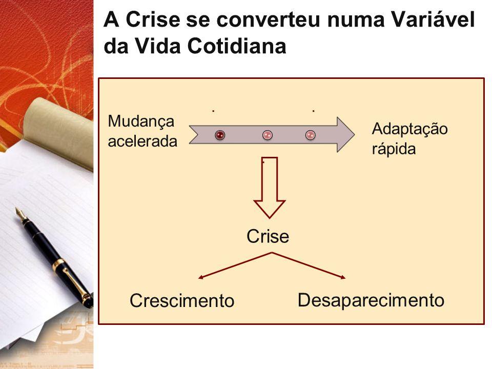 A Crise se converteu numa Variável da Vida Cotidiana Mudança acelerada Adaptação rápida Crise Crescimento Desaparecimento