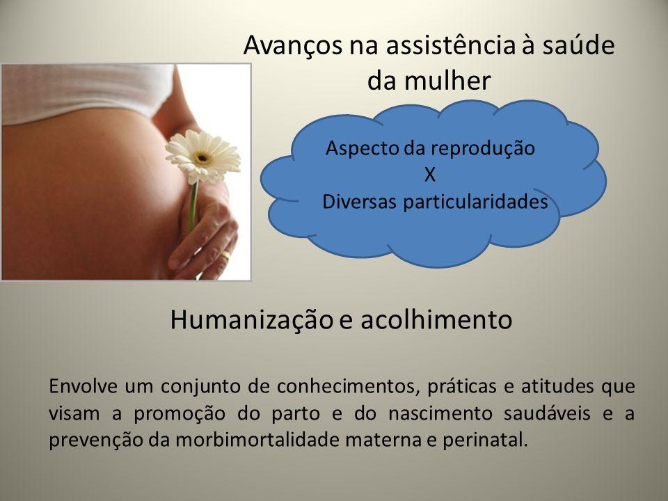 Avanços na assistência à saúde da mulher Humanização e acolhimento Envolve um conjunto de conhecimentos, práticas e atitudes que visam a promoção do p