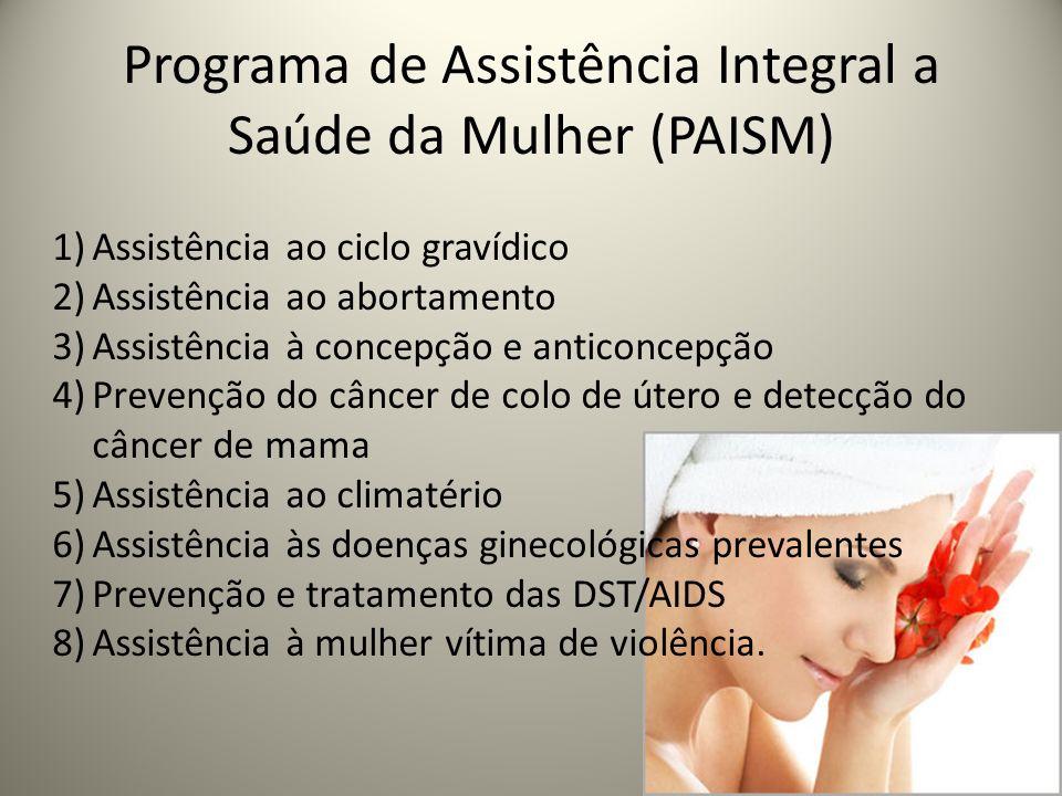 Programa de Assistência Integral a Saúde da Mulher (PAISM) 1)Assistência ao ciclo gravídico 2)Assistência ao abortamento 3)Assistência à concepção e a