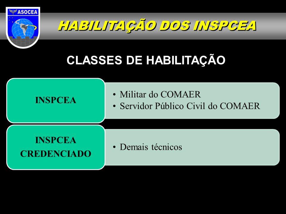 HABILITAÇÃO DOS INSPCEA Militar do COMAER Servidor Público Civil do COMAER INSPCEA Demais técnicos INSPCEA CREDENCIADO CLASSES DE HABILITAÇÃO