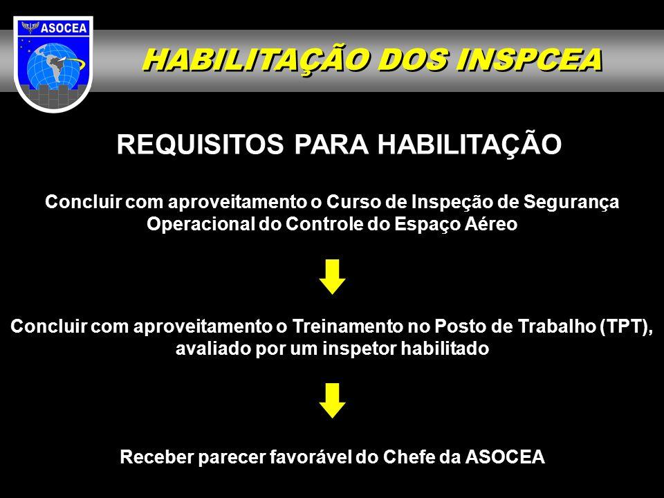 HABILITAÇÃO DOS INSPCEA REQUISITOS PARA HABILITAÇÃO Concluir com aproveitamento o Curso de Inspeção de Segurança Operacional do Controle do Espaço Aér