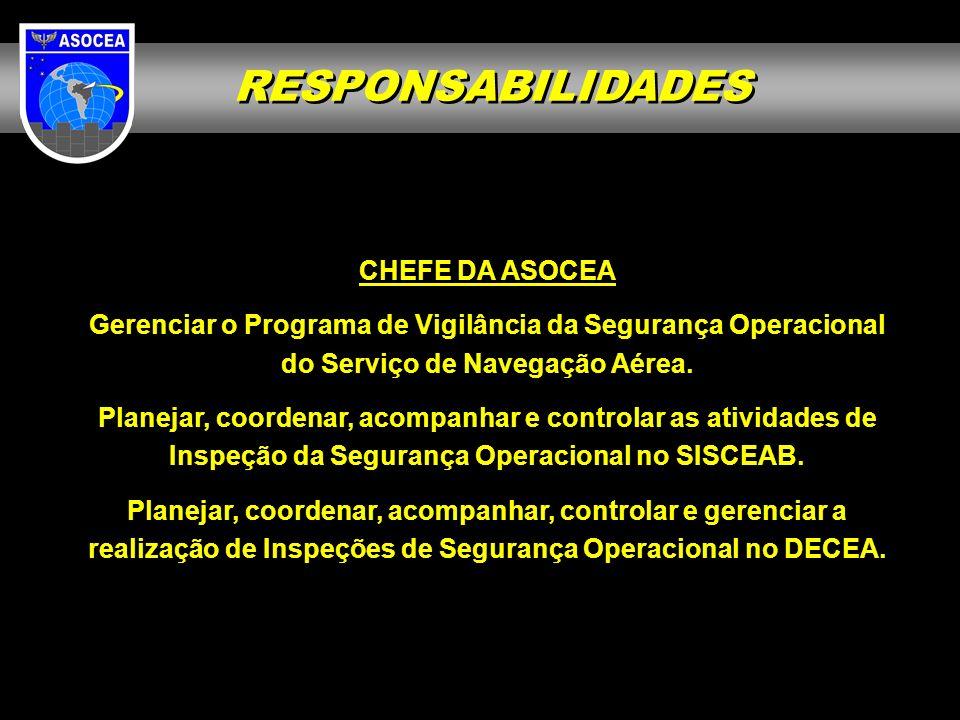 RESPONSABILIDADES CHEFE DA ASOCEA Gerenciar o Programa de Vigilância da Segurança Operacional do Serviço de Navegação Aérea. Planejar, coordenar, acom