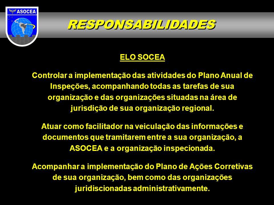RESPONSABILIDADES ELO SOCEA Controlar a implementação das atividades do Plano Anual de Inspeções, acompanhando todas as tarefas de sua organização e d