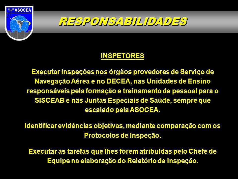 RESPONSABILIDADES INSPETORES Executar inspeções nos órgãos provedores de Serviço de Navegação Aérea e no DECEA, nas Unidades de Ensino responsáveis pe