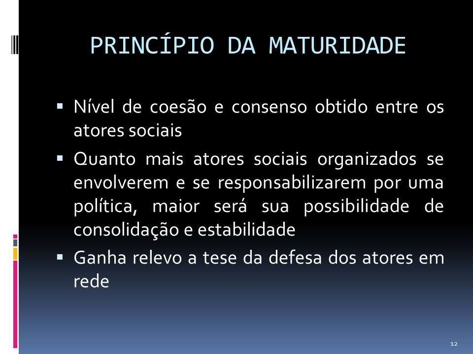 PRINCÍPIO DA MATURIDADE Nível de coesão e consenso obtido entre os atores sociais Quanto mais atores sociais organizados se envolverem e se responsabi