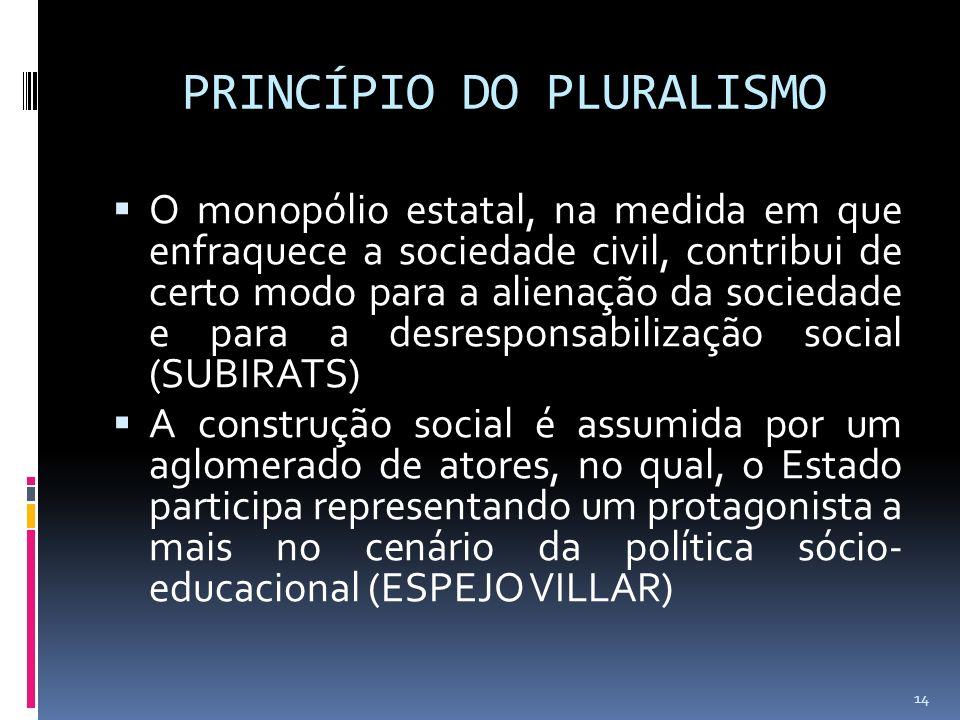 PRINCÍPIO DO PLURALISMO O monopólio estatal, na medida em que enfraquece a sociedade civil, contribui de certo modo para a alienação da sociedade e pa