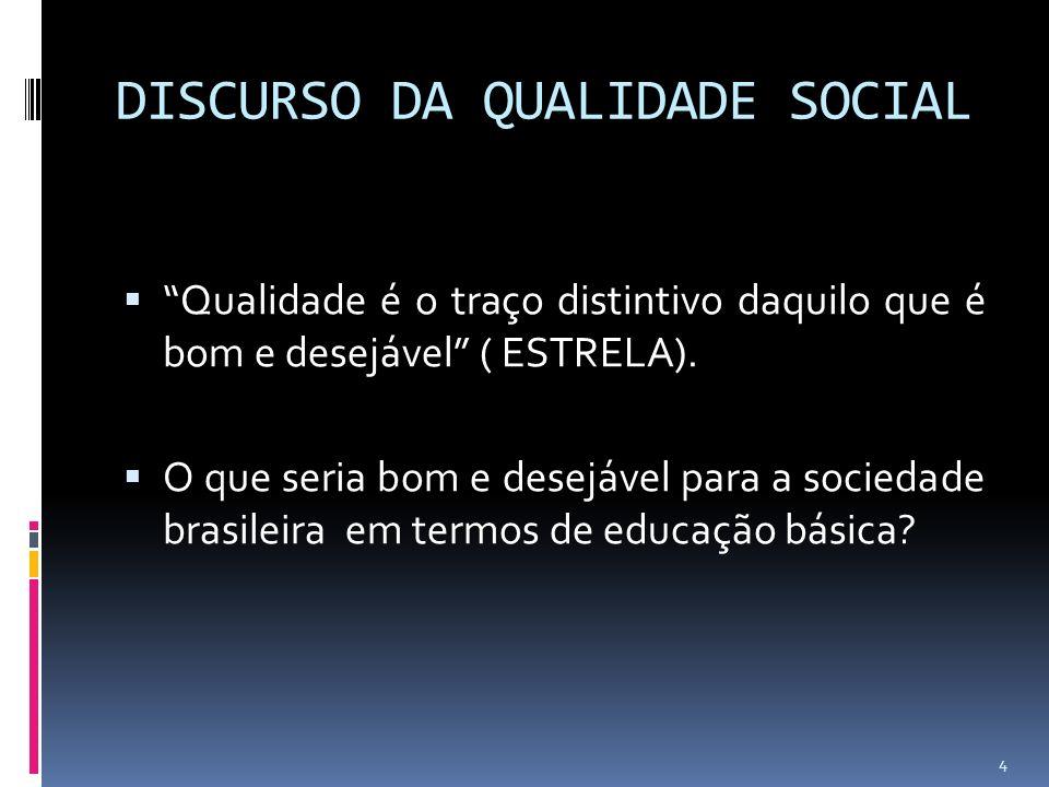 DISCURSO DA QUALIDADE SOCIAL Qualidade é o traço distintivo daquilo que é bom e desejável ( ESTRELA). O que seria bom e desejável para a sociedade bra