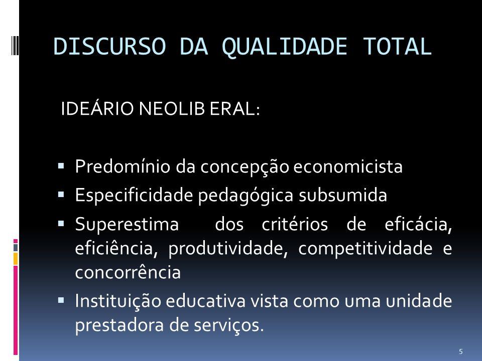 DISCURSO DA QUALIDADE TOTAL IDEÁRIO NEOLIB ERAL: Predomínio da concepção economicista Especificidade pedagógica subsumida Superestima dos critérios de