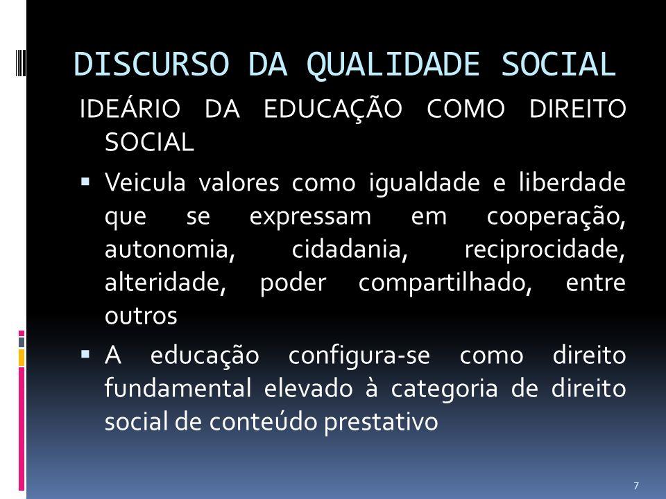 DISCURSO DA QUALIDADE SOCIAL IDEÁRIO DA EDUCAÇÃO COMO DIREITO SOCIAL Veicula valores como igualdade e liberdade que se expressam em cooperação, autonomia, cidadania, reciprocidade, alteridade, poder compartilhado, entre outros A educação configura-se como direito fundamental elevado à categoria de direito social de conteúdo prestativo 7