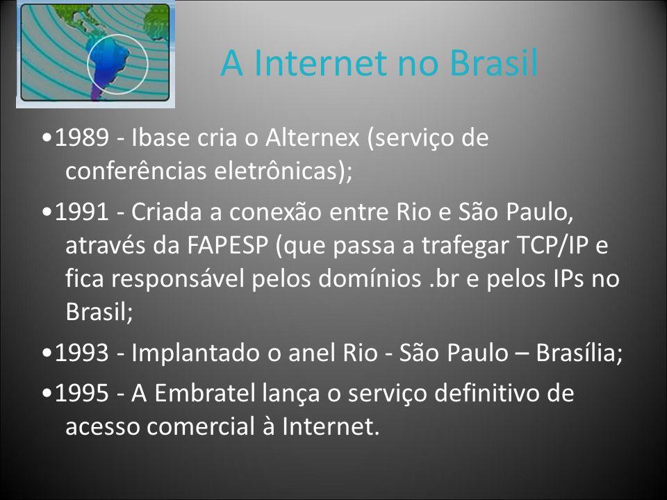 A Internet no Brasil 1989 - Ibase cria o Alternex (serviço de conferências eletrônicas); 1991 - Criada a conexão entre Rio e São Paulo, através da FAP