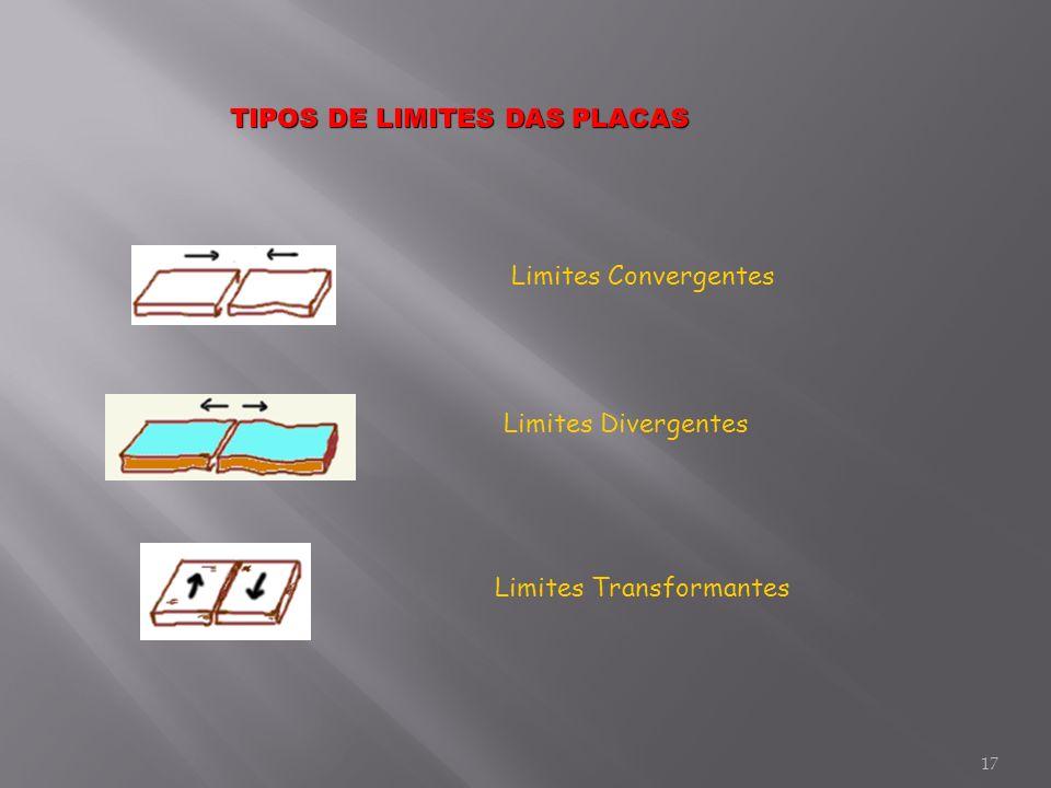 17 TIPOS DE LIMITES DAS PLACAS Limites Convergentes Limites Divergentes Limites Transformantes