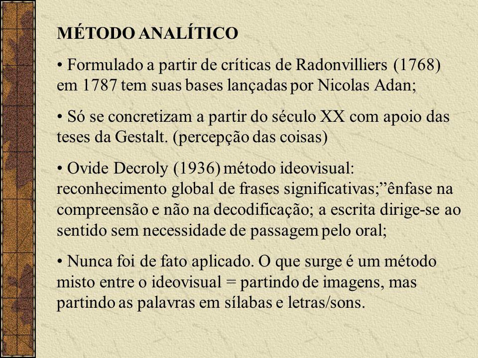 MÉTODO ANALÍTICO Formulado a partir de críticas de Radonvilliers (1768) em 1787 tem suas bases lançadas por Nicolas Adan; Só se concretizam a partir d