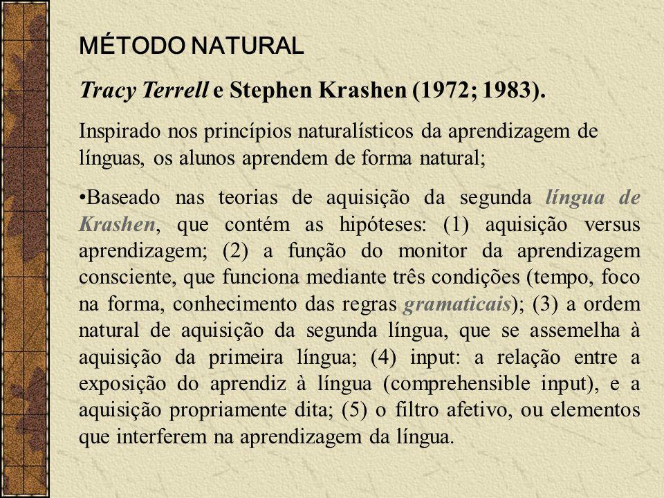 MÉTODO NATURAL Tracy Terrell e Stephen Krashen (1972; 1983). Inspirado nos princípios naturalísticos da aprendizagem de línguas, os alunos aprendem de