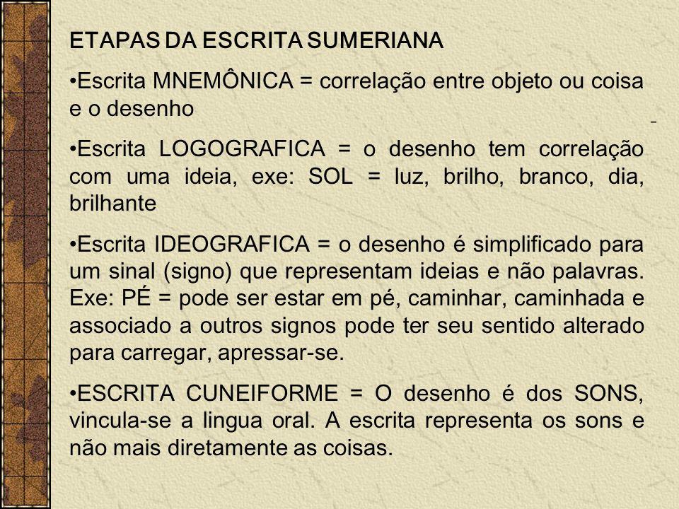 ETAPAS DA ESCRITA SUMERIANA Escrita MNEMÔNICA = correlação entre objeto ou coisa e o desenho Escrita LOGOGRAFICA = o desenho tem correlação com uma id