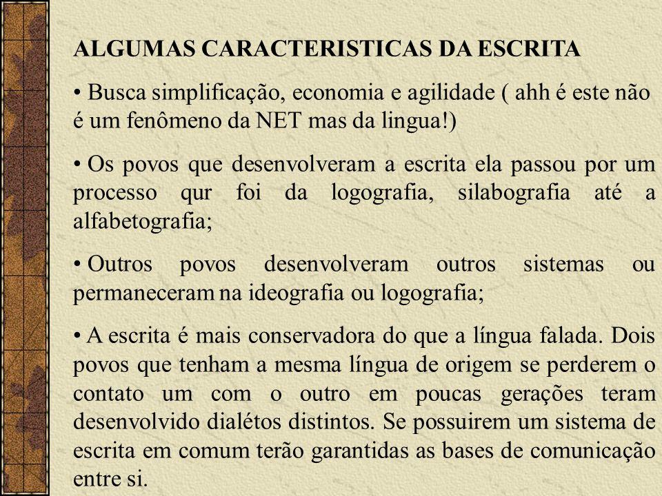 ALGUMAS CARACTERISTICAS DA ESCRITA Busca simplificação, economia e agilidade ( ahh é este não é um fenômeno da NET mas da lingua!) Os povos que desenv