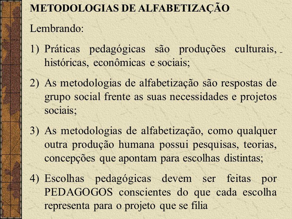 METODOLOGIAS DE ALFABETIZAÇÃO Lembrando: 1)Práticas pedagógicas são produções culturais, históricas, econômicas e sociais; 2)As metodologias de alfabe