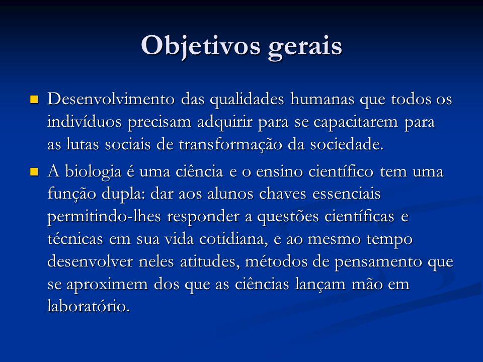 Por que estudar BIOLOGIA???.