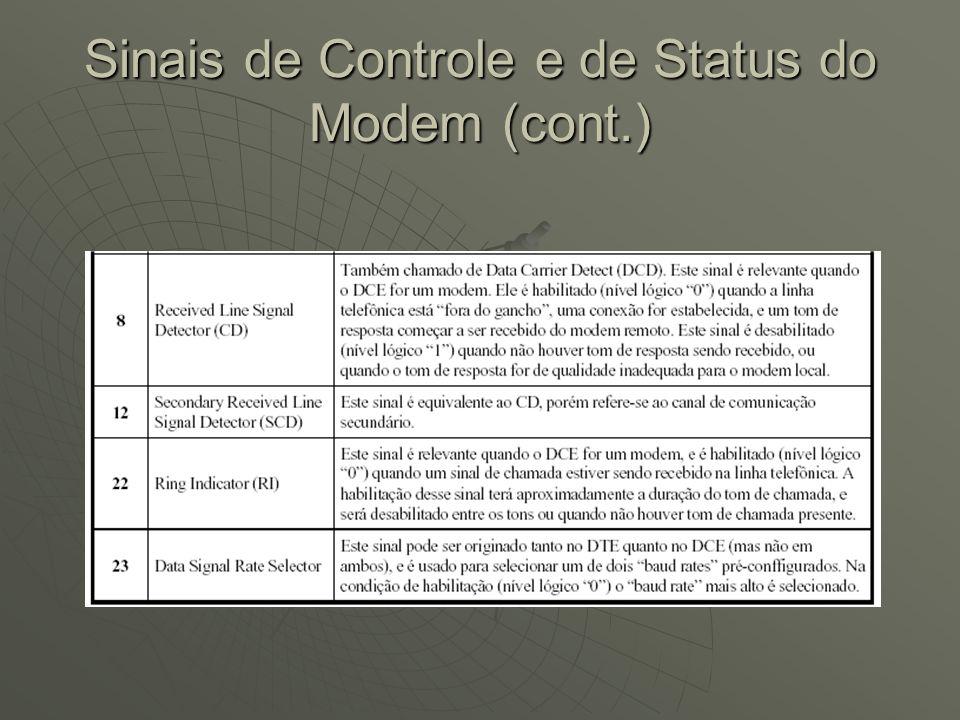 Sinais de Controle e de Status do Modem