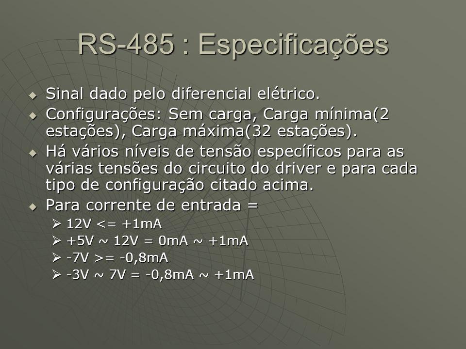 RS-485 : Características Transmissão diferencial balanceada, com drivers Tri-state Transmissão diferencial balanceada, com drivers Tri-state Caracterí