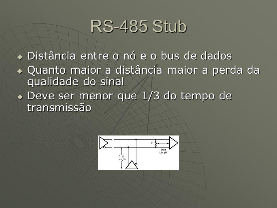 RS-485 : Topologia Barramento multiponto, vários equipamentos ligados ao mesmo tempo Barramento multiponto, vários equipamentos ligados ao mesmo tempo