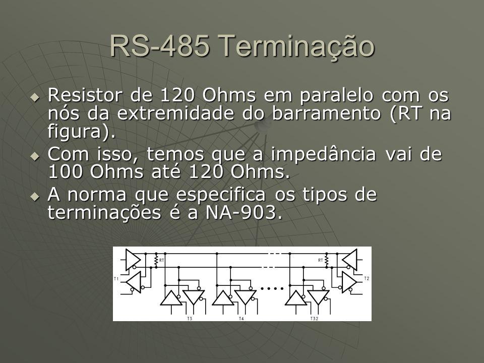 RS-485 Stub Distância entre o nó e o bus de dados Distância entre o nó e o bus de dados Quanto maior a distância maior a perda da qualidade do sinal Q