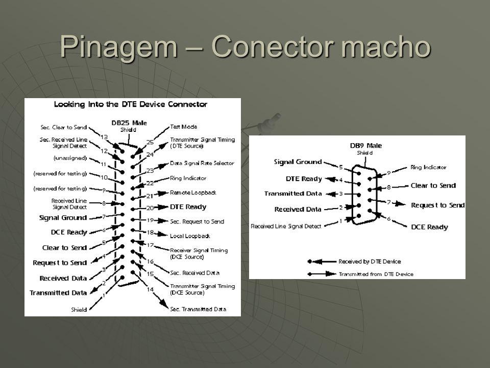 Pinagem – Conector macho