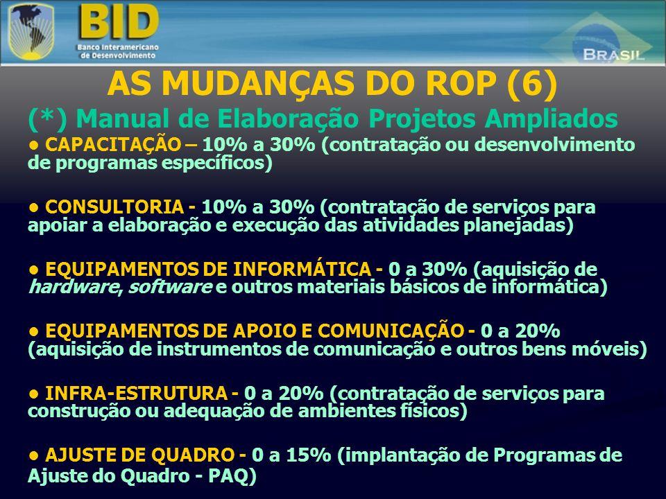 AS MUDANÇAS DO ROP (6) (*) Manual de Elaboração Projetos Ampliados CAPACITAÇÃO – 10% a 30% (contratação ou desenvolvimento de programas específicos) C