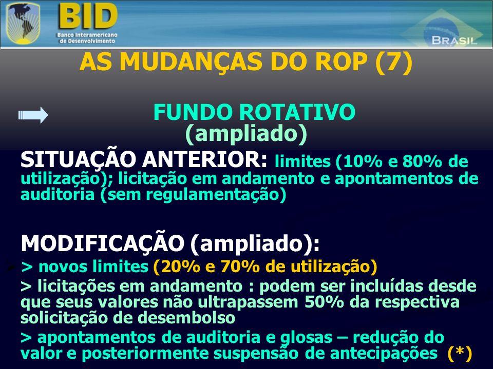 AS MUDANÇAS DO ROP (7) FUNDO ROTATIVO (ampliado) SITUAÇÃO ANTERIOR: limites (10% e 80% de utilização); licitação em andamento e apontamentos de audito