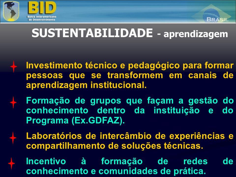SUSTENTABILIDADE - aprendizagem Investimento técnico e pedagógico para formar pessoas que se transformem em canais de aprendizagem institucional.