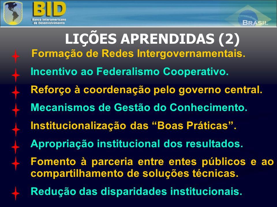 LIÇÕES APRENDIDAS (2) Formação de Redes Intergovernamentais. Incentivo ao Federalismo Cooperativo. Reforço à coordenação pelo governo central. Mecanis