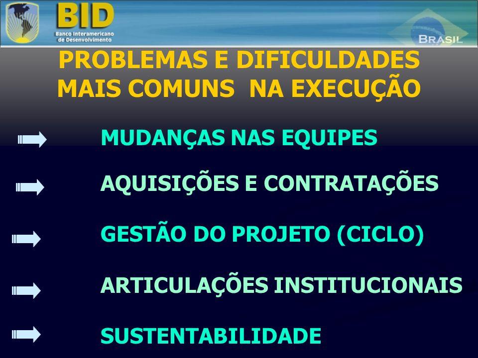 CAPACITAÇÃO DE APRENDIZAGEM Programas de Modernização Institucional: Atividades de capacitação desenvolvidas de forma transversal e alinhada com os objetivos do Programa.