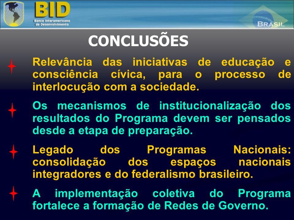 CONCLUSÕES Relevância das iniciativas de educação e consciência cívica, para o processo de interlocução com a sociedade. Os mecanismos de instituciona