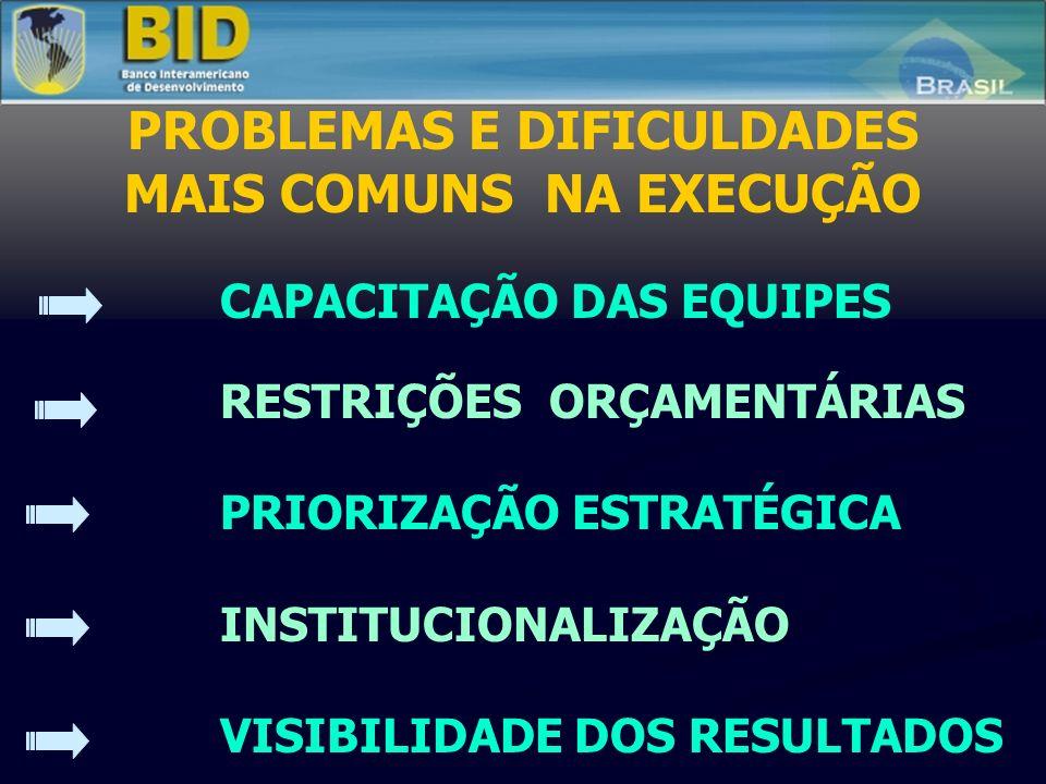 ROP E OS PROGRAMAS DE MÚLTIPLOS EXECUTORES: DISCIPLINADOR (igualdade de tratamento e oportunidades) CRITÉRIOS, FAIXAS, LIMITES NORTEADOR/HARMONIZADOR (processos e procedimentos) PREVENÇÃO DE DÚVIDAS E DIFICULDADES NA EXECUÇÃO