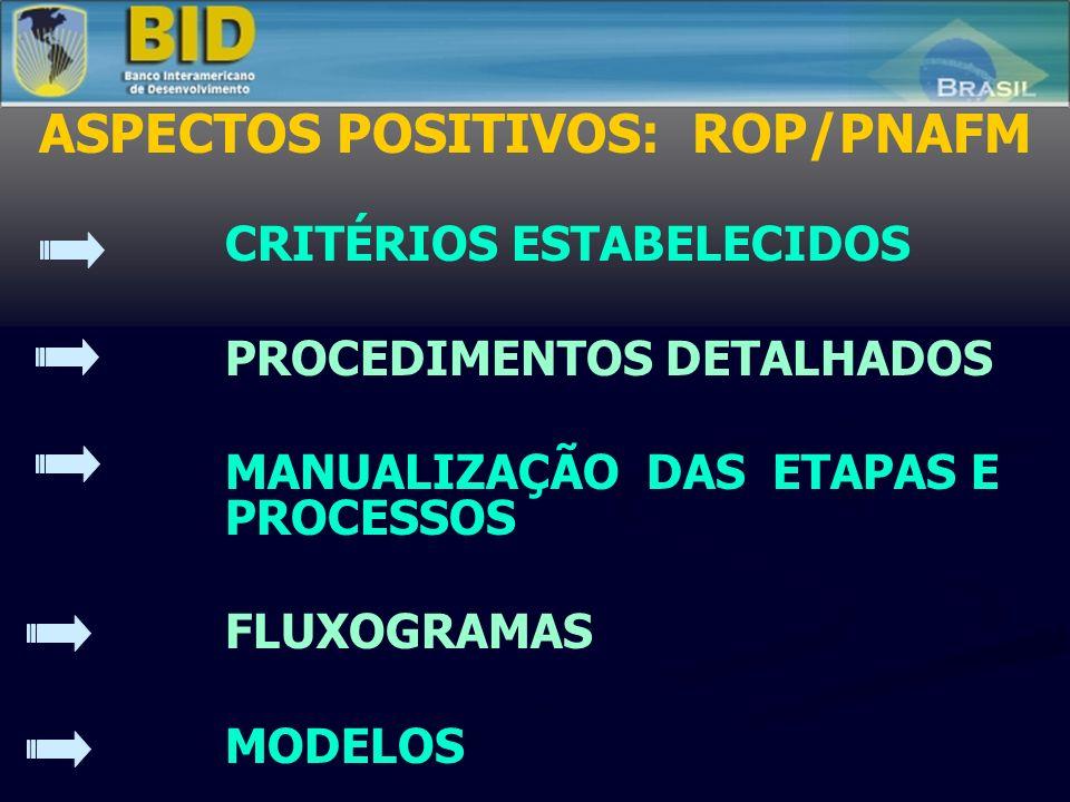 LIÇÕES APRENDIDAS (1) O papel da Metodologia e dos Instrumentos utilizados no Ciclo do Projeto.
