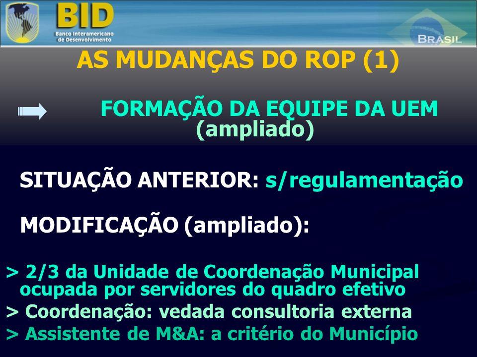 AS MUDANÇAS DO ROP (1) FORMAÇÃO DA EQUIPE DA UEM (ampliado) SITUAÇÃO ANTERIOR: s/regulamentação MODIFICAÇÃO (ampliado): > 2/3 da Unidade de Coordenaçã