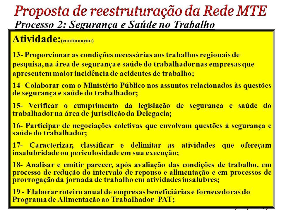 Atividade: (continuação) 13- Proporcionar as condições necessárias aos trabalhos regionais de pesquisa, na área de segurança e saúde do trabalhador na