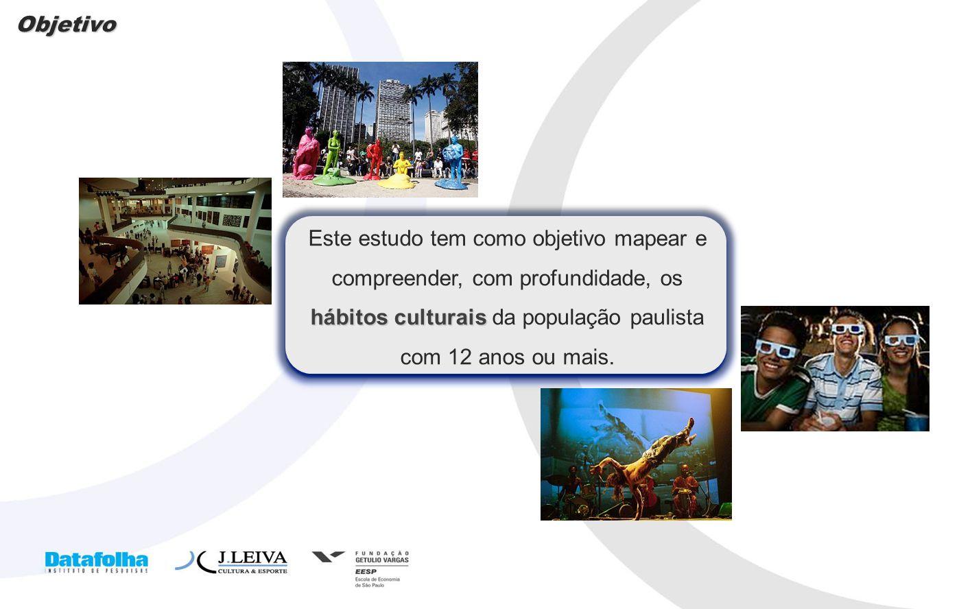 2 Objetivo hábitos culturais Este estudo tem como objetivo mapear e compreender, com profundidade, os hábitos culturais da população paulista com 12 a