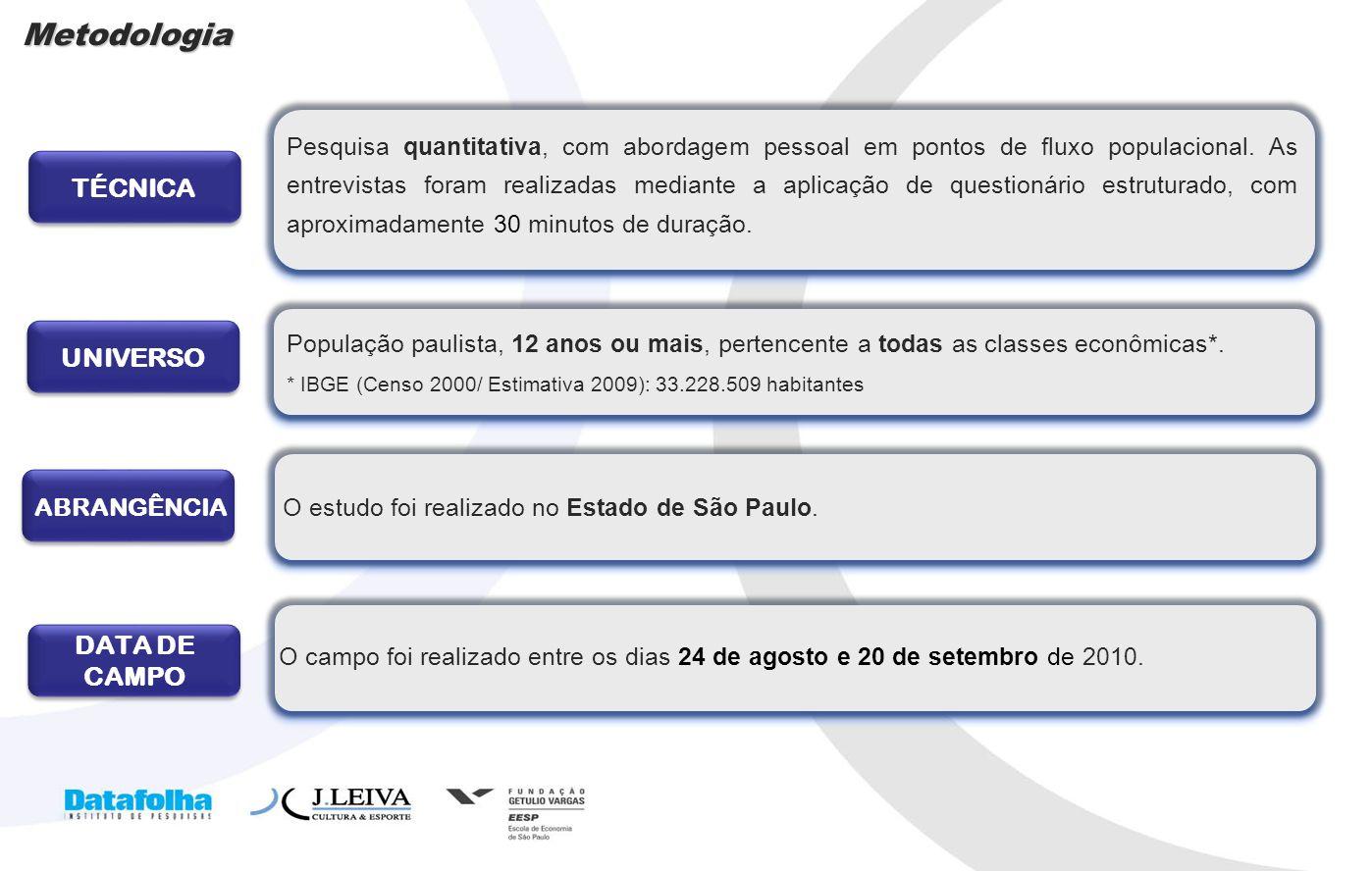 4 Amostra Foram realizadas 2.414* entrevistas finais, distribuídas em 82 cidades de forma a representar as mesorregiões do Estado de São Paulo (15 no total).