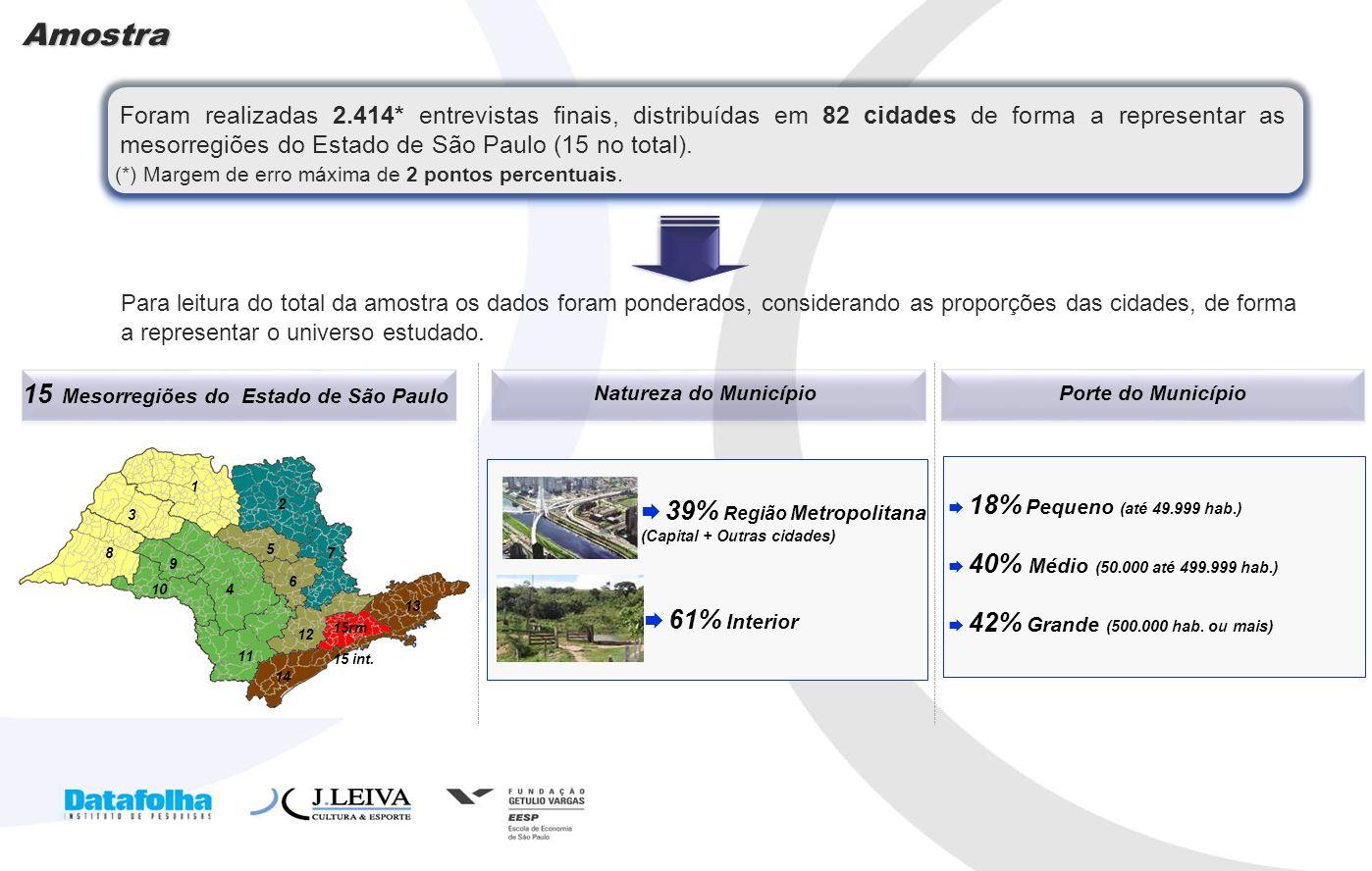 4 Amostra Foram realizadas 2.414* entrevistas finais, distribuídas em 82 cidades de forma a representar as mesorregiões do Estado de São Paulo (15 no