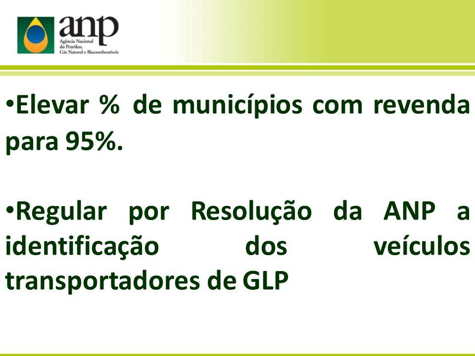Elevar % de municípios com revenda para 95%. Regular por Resolução da ANP a identificação dos veículos transportadores de GLP