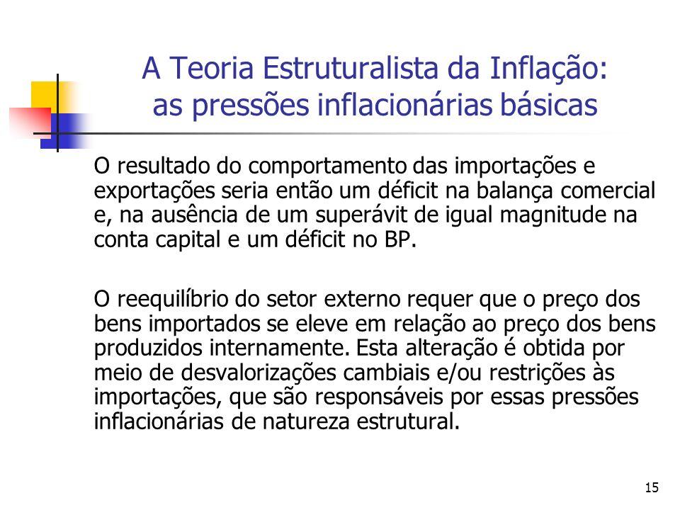 15 A Teoria Estruturalista da Inflação: as pressões inflacionárias básicas O resultado do comportamento das importações e exportações seria então um déficit na balança comercial e, na ausência de um superávit de igual magnitude na conta capital e um déficit no BP.