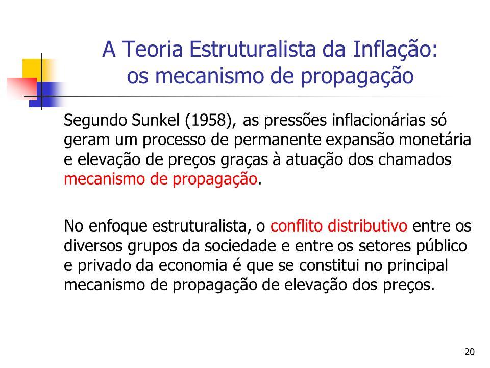20 A Teoria Estruturalista da Inflação: os mecanismo de propagação Segundo Sunkel (1958), as pressões inflacionárias só geram um processo de permanente expansão monetária e elevação de preços graças à atuação dos chamados mecanismo de propagação.