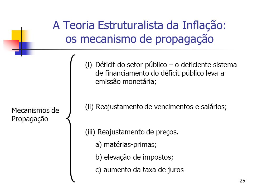 25 A Teoria Estruturalista da Inflação: os mecanismo de propagação Mecanismos de Propagação (i)Déficit do setor público – o deficiente sistema de financiamento do déficit público leva a emissão monetária; (ii) Reajustamento de vencimentos e salários; (iii) Reajustamento de preços.