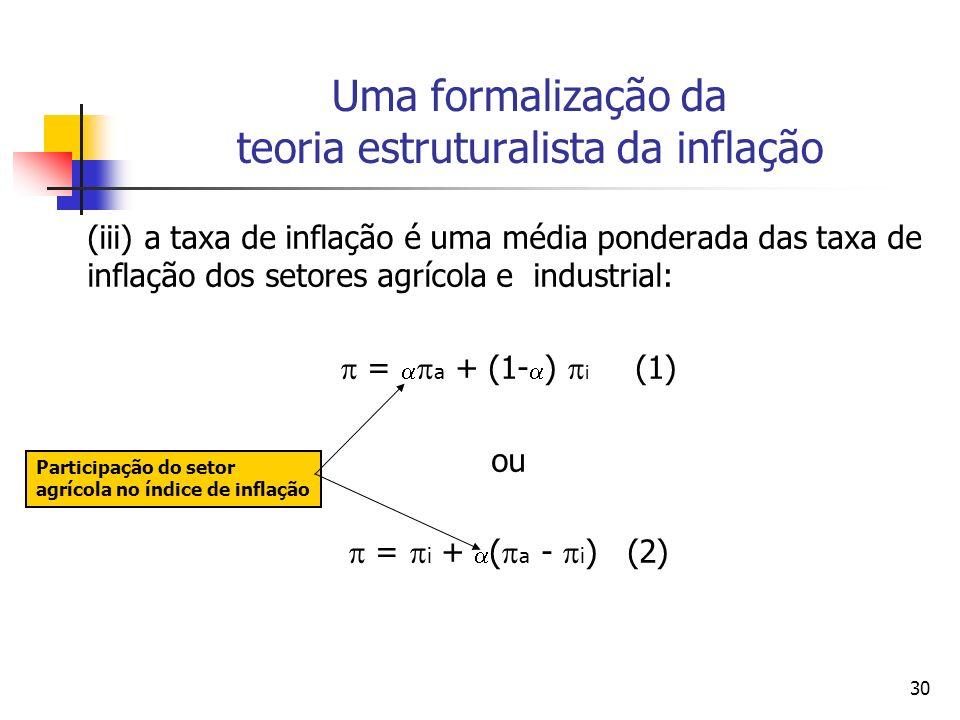30 Uma formalização da teoria estruturalista da inflação (iii) a taxa de inflação é uma média ponderada das taxa de inflação dos setores agrícola e industrial: = a + (1- ) i (1) ou = i + ( a - i ) (2) Participação do setor agrícola no índice de inflação