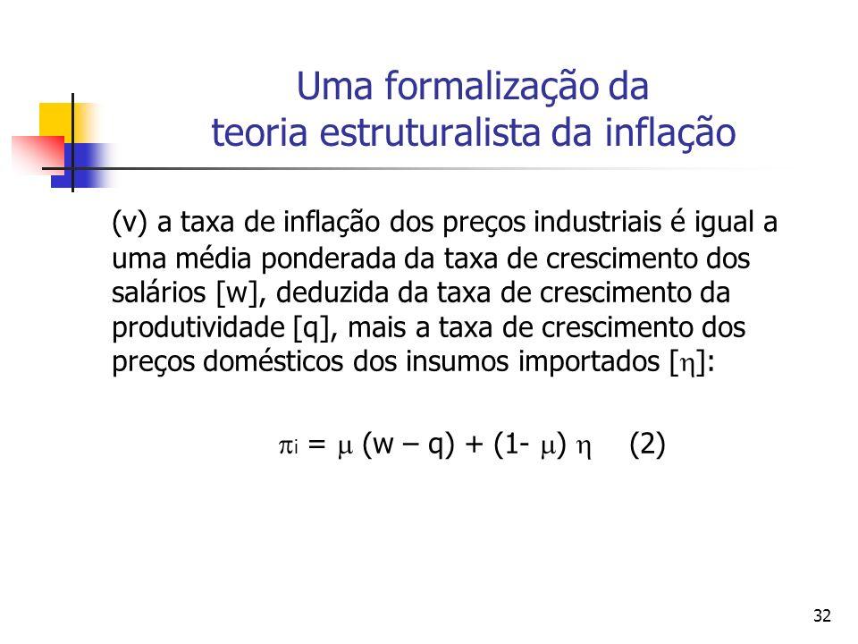 32 Uma formalização da teoria estruturalista da inflação (v) a taxa de inflação dos preços industriais é igual a uma média ponderada da taxa de crescimento dos salários [w], deduzida da taxa de crescimento da produtividade [q], mais a taxa de crescimento dos preços domésticos dos insumos importados [ ]: i = (w – q) + (1- ) (2)