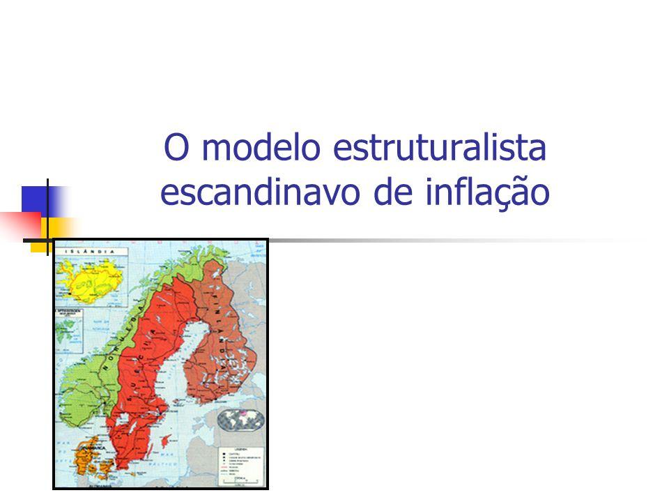 O modelo estruturalista escandinavo de inflação