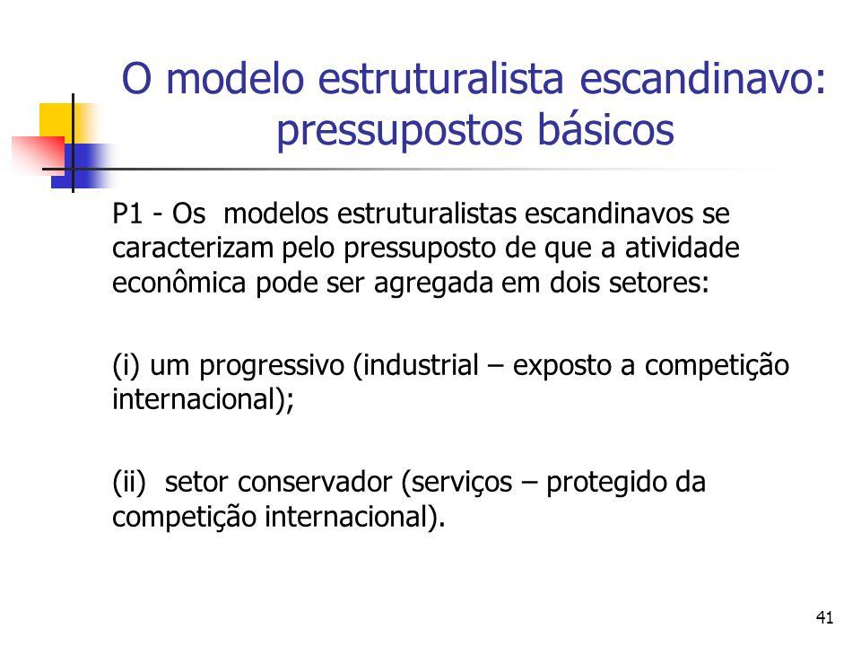 41 O modelo estruturalista escandinavo: pressupostos básicos P1 - Os modelos estruturalistas escandinavos se caracterizam pelo pressuposto de que a atividade econômica pode ser agregada em dois setores: (i) um progressivo (industrial – exposto a competição internacional); (ii) setor conservador (serviços – protegido da competição internacional).