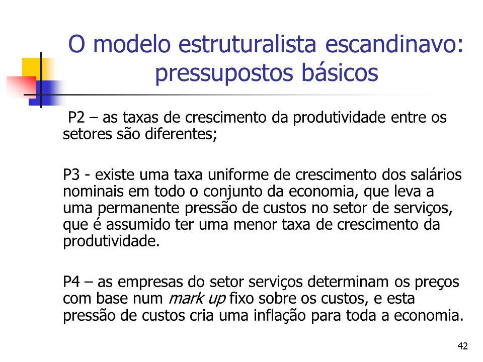 42 O modelo estruturalista escandinavo: pressupostos básicos P2 – as taxas de crescimento da produtividade entre os setores são diferentes; P3 - existe uma taxa uniforme de crescimento dos salários nominais em todo o conjunto da economia, que leva a uma permanente pressão de custos no setor de serviços, que é assumido ter uma menor taxa de crescimento da produtividade.